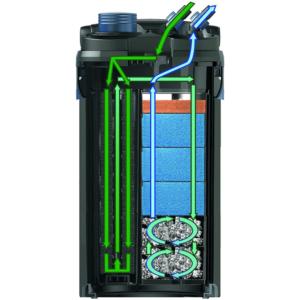 BioMaster 600